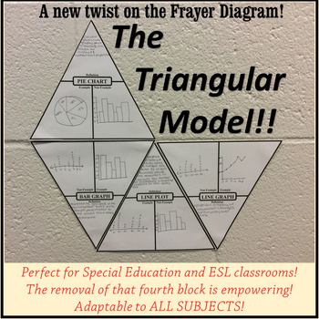 Triangular Model