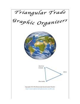 Triangular Trade