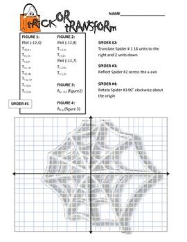 Trick or Transform: Spider