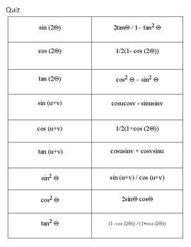 Trig Identities Matching Quiz