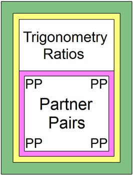 Trig Ratios Partner Pairs with 9 Exit tickets