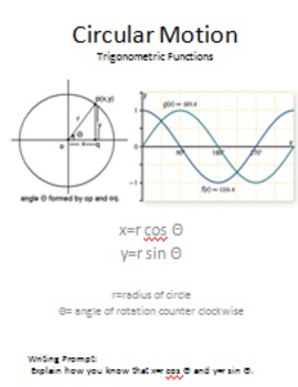 Trigonometric Functions - Circular Motion Toolkit or Notes