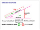 Trigonometry: Wonderful Properties of a Right Triangle and