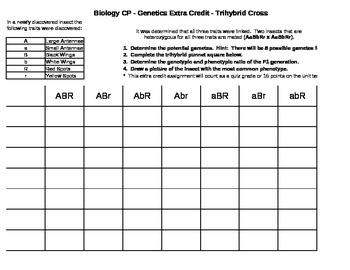 Trihybrid Cross Activity