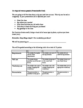 Trip presentation: verbal practice of preterit past tense