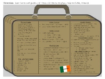 Trip to Ireland - A St. Patrick's Day Math Project