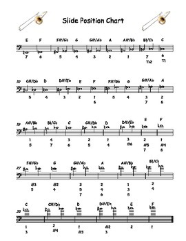 Trombone Slide Position Chart (Low E Natural to F Natural)