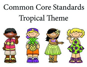 TropicalHawaii 3rd grade English Common core standards posters