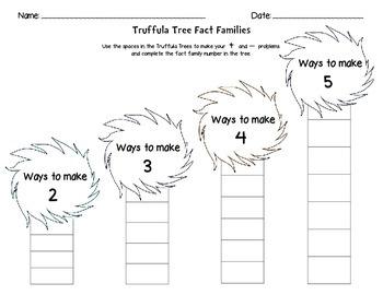 Truffula Tree Fact Families