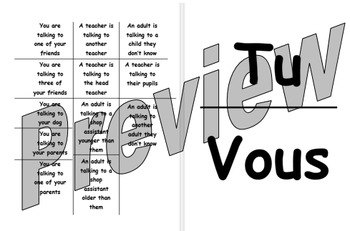 Tu or vous? Helping pupils decide when to use tu, and when