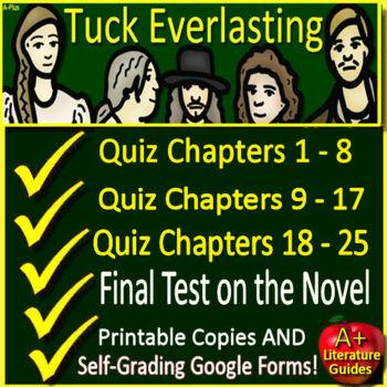 Tuck Everlasting Novel Study Test Bundle Common Core Aligned