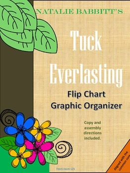 Tuck Everlasting Elements of Fiction Flip Chart Graphic Or