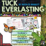 TUCK EVERLASTING INTERACTIVE LAYERED FLIP BOOK READING LIT