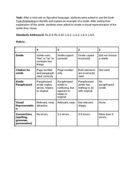 Tuck Everlasting Simile/Metaphor Project Rubric