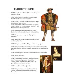 Tudor Timeline