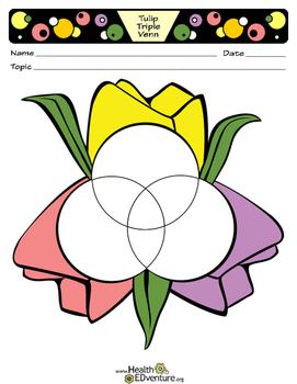 Tulip Triple Venn Diagram