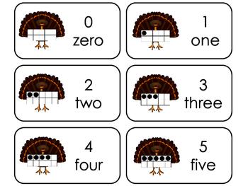 Turkey 10 Frame Printable Flashcards. Preschool- Kindergar