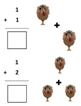 Turkey Addition
