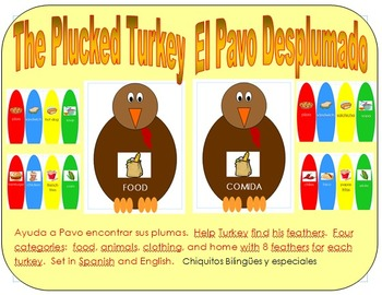 Turkey Categories Early Vocabulary Spanish & English