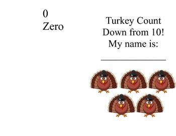 Turkey Countdown from 10