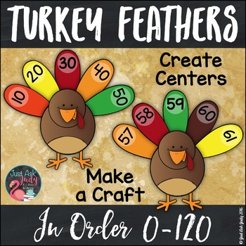 Turkey Feather Number Ordering 0-120