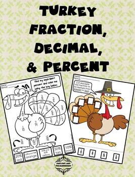 Turkey Fraction, Decimal, & Percent