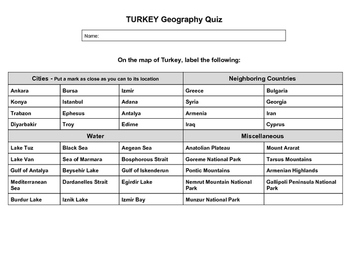 Turkey Geography Quiz