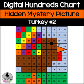 Turkey Hundreds Chart Hidden Picture Activity #2  for Than