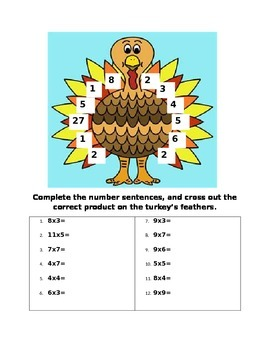 Turkey Multiplication