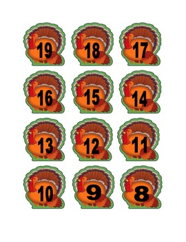 Turkey Numbers for Calendar or Math Activity