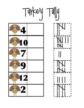 Turkey Tally, Thanksgiving Number Recognition and Math Cen