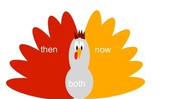 Turkey Venn Diagram