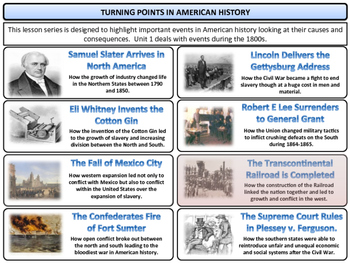 The Transcontinental Railroad Unit - American History - Tu