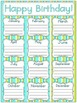 Turquoise Lime Birthday Posters