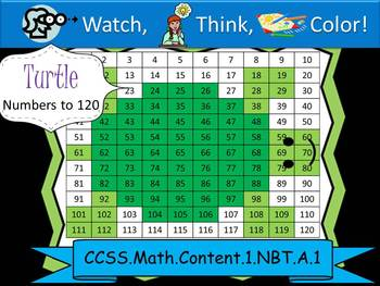 Turtle Hundreds Chart to 120 - Watch, Think, Color! CCSS.1