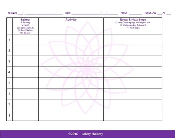 Tutoring Session Lesson Plan Template