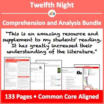 Twelfth Night – Comprehension and Analysis Bundle