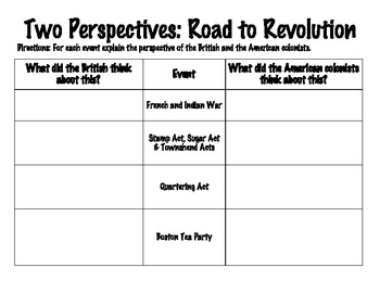 Two Perspectives: Road to Revolution Chart