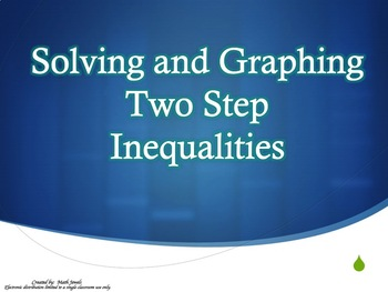 Solving and Graphing Two Step Inequalities (Instructional
