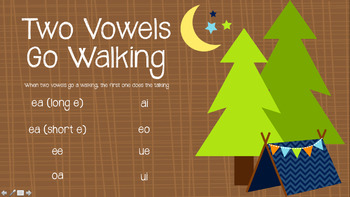 Just Sound It Out: two vowels go walking (with audio)