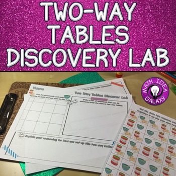 Two Way Tables Discovery Lab