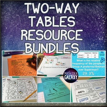 Two Way Tables Resource Bundle