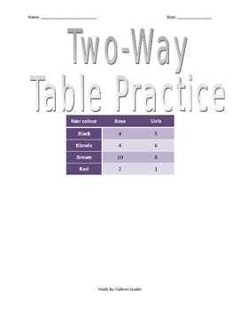 Two-way table Practice