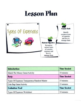 Types Of Expenses Lesson