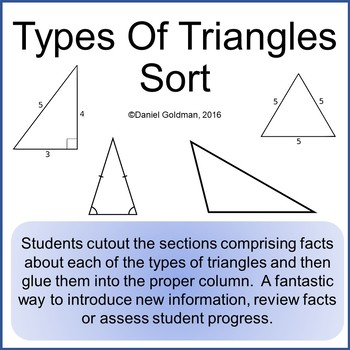 Types Of Triangles Cutout and Sort Activity - Math Grades 3-6