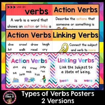 Types Of Verbs Posters