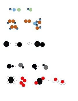 Types of Chemical Reactions Sort