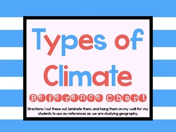 Types of Climate: Reference Chart