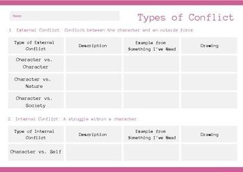 Types of Conflict Graphic Organizer Freebie