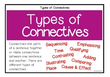 Types of Connectives